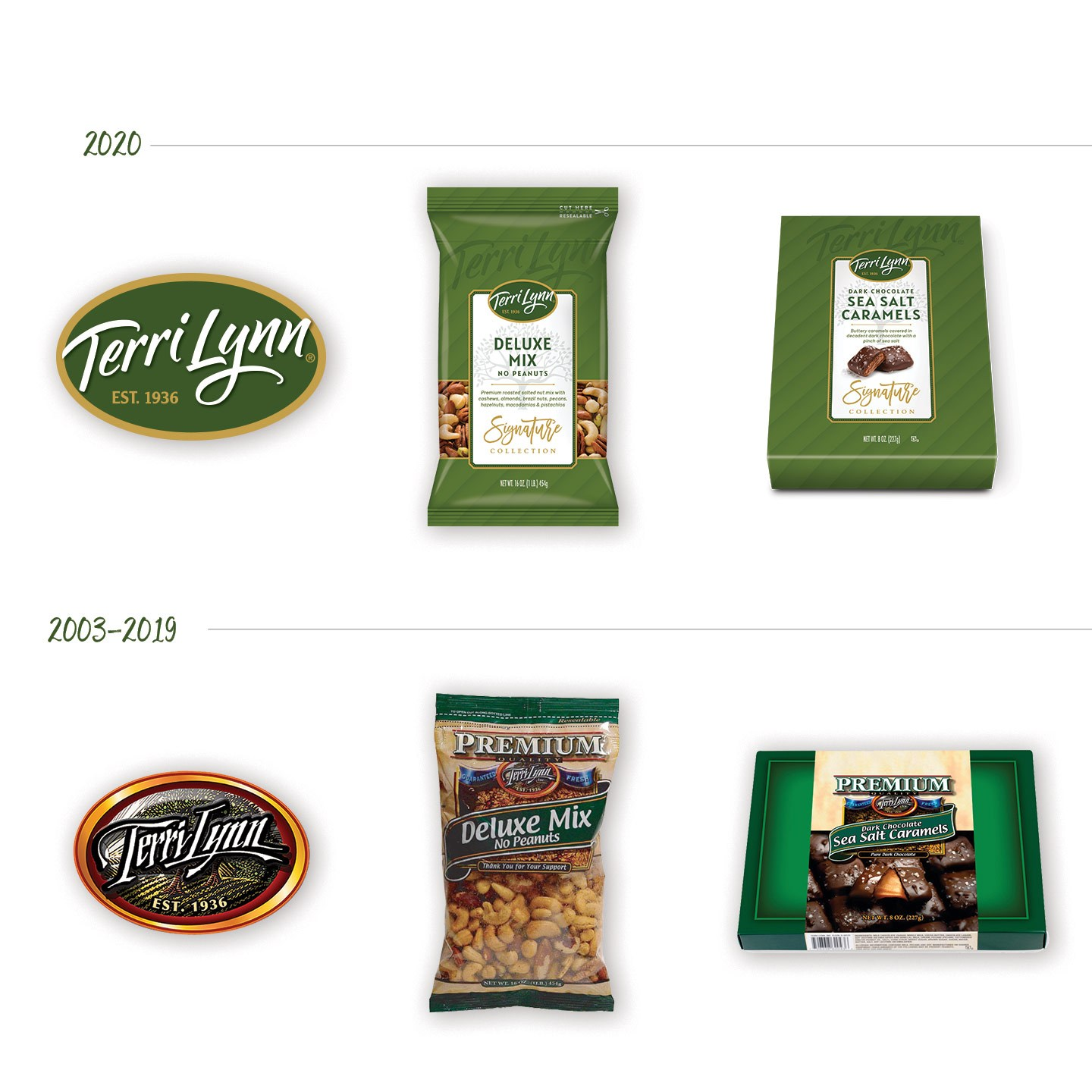 Terri Lynn Old and New Packaging
