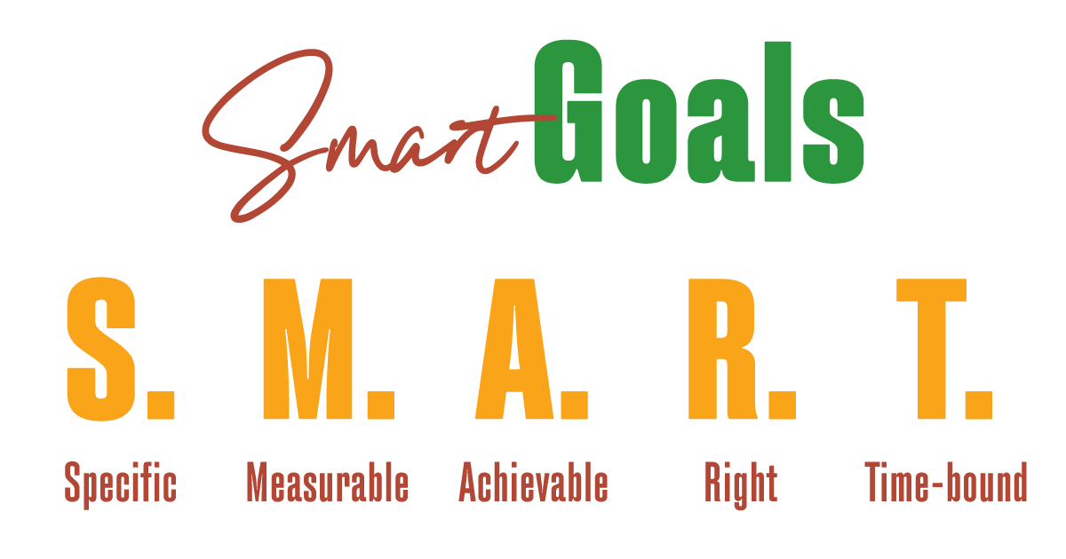 Specific, Measurable, Achievable, Right, Time-bound goals